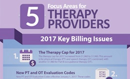 5 Focus Areas for Therapy Providers