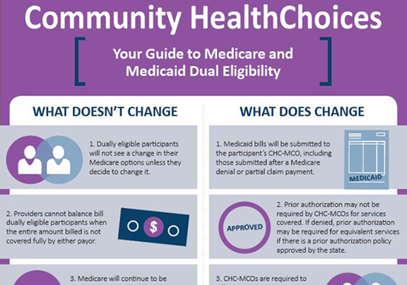 CHC infograph website thumbnail