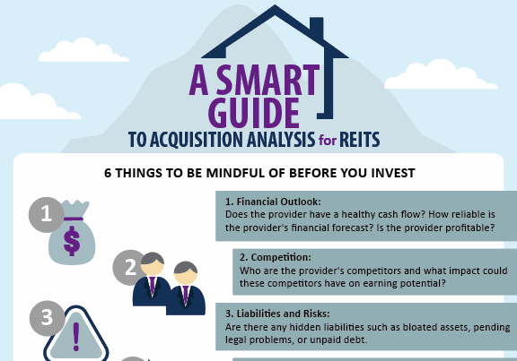 A Smart Guide to Acquisition Analysis for REITs