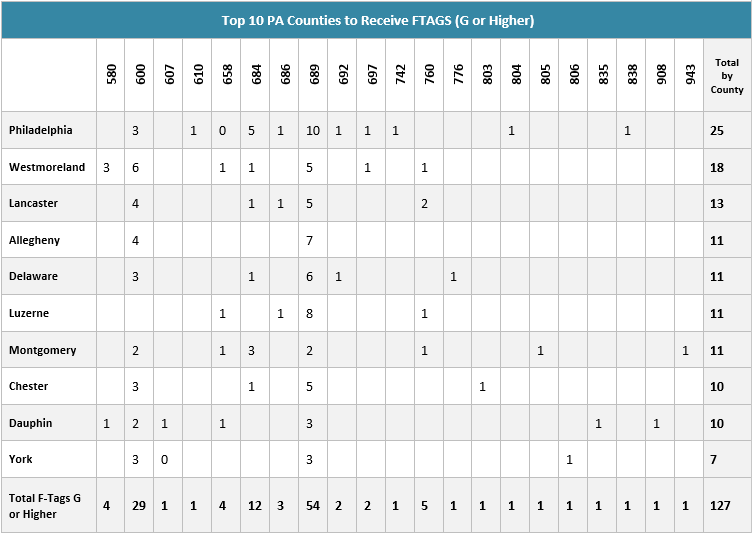 resized_survey_readiness_chart