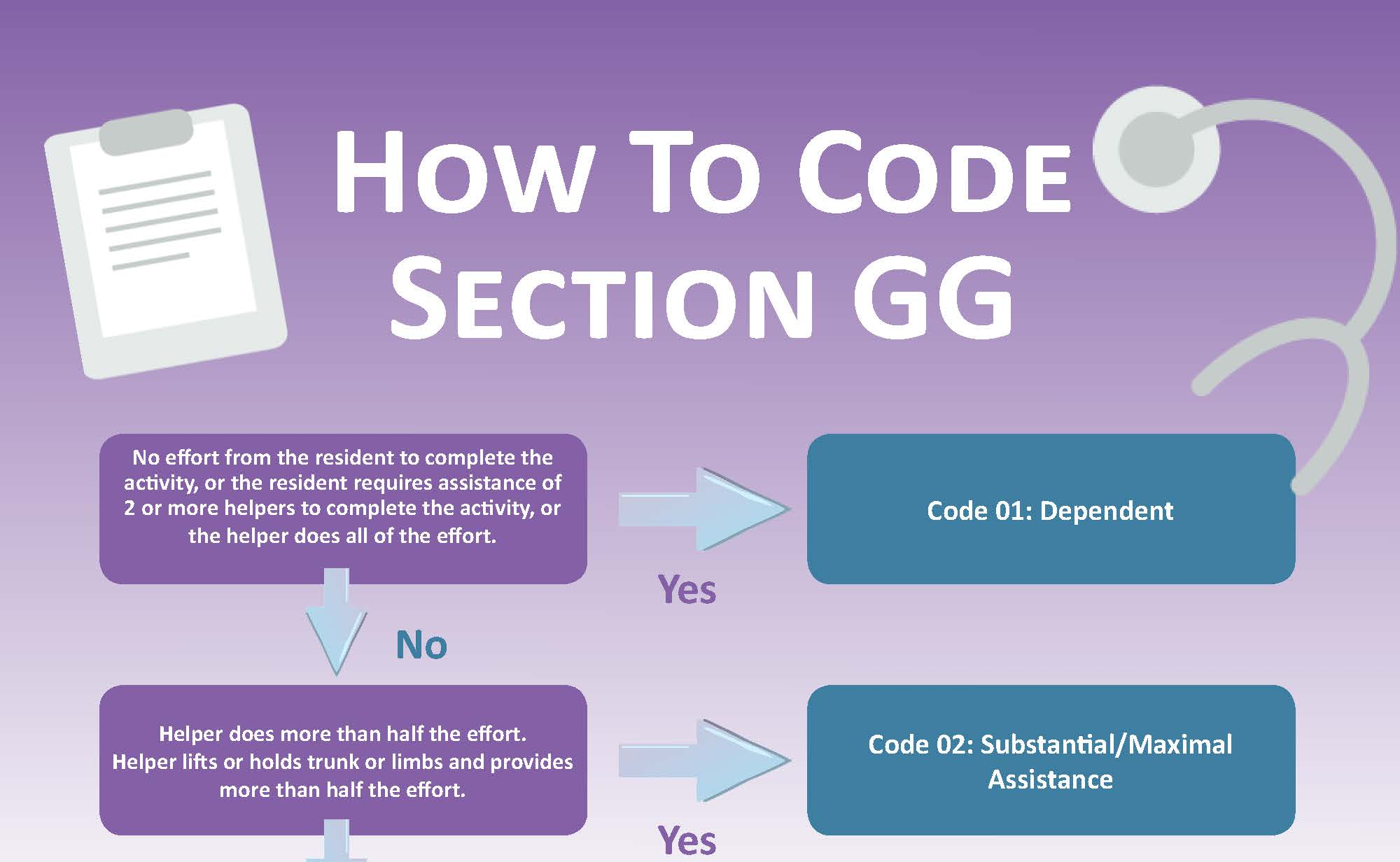 Section GG